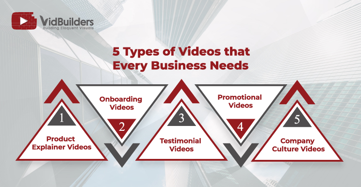 5 Types of Videos that Every Business Needs